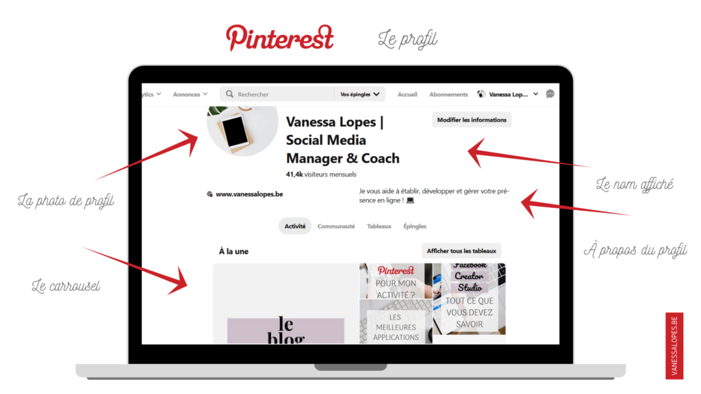 VanessaLopes.be - Le profil Pinterest